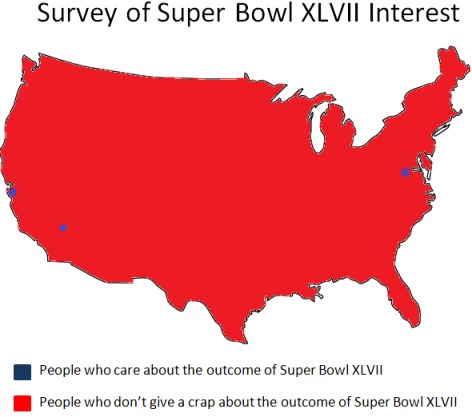 Super Bowl XLVII Survey