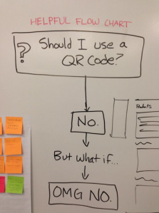 QR Code Strategey?